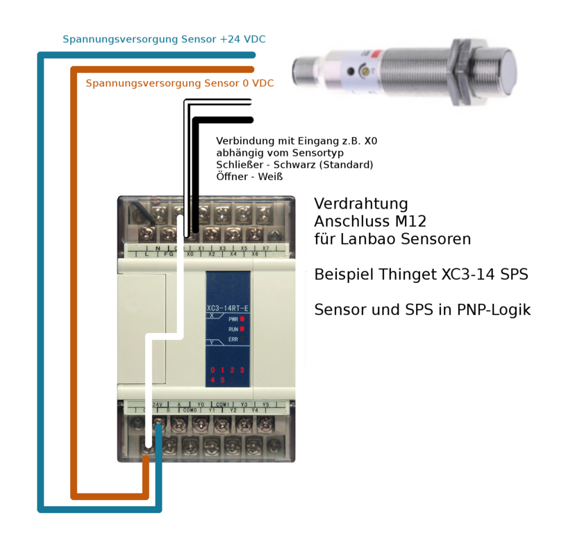 Lanbao inductive proximity switch - diameter M12x1 - switching distance 2 mm