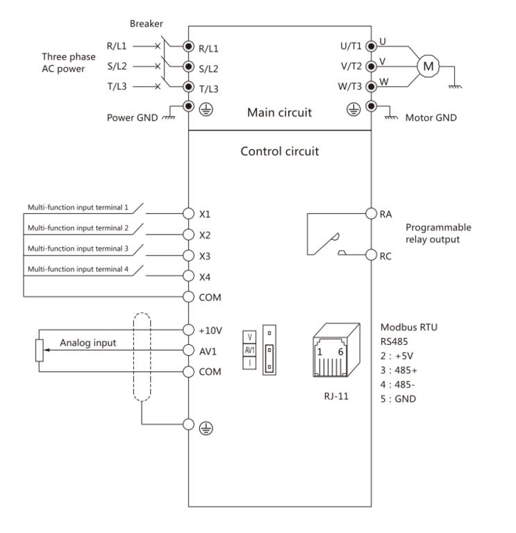 kompakter Kinco Frequenzumrichter CV20-2S-0004G (0,4 kW) einphasig 230 VAC